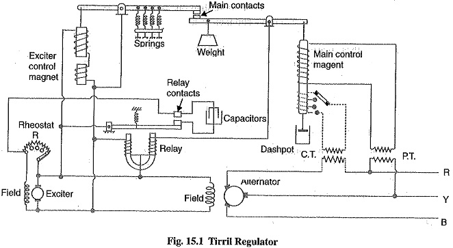 Tirril Voltage Regulator