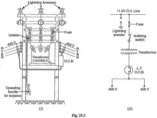 Wiring Diagram Pole Mount Transformer