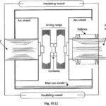 Principle of Vacuum Circuit Breaker