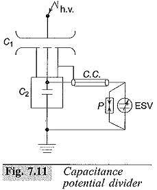 Capacitance Voltage Transformer