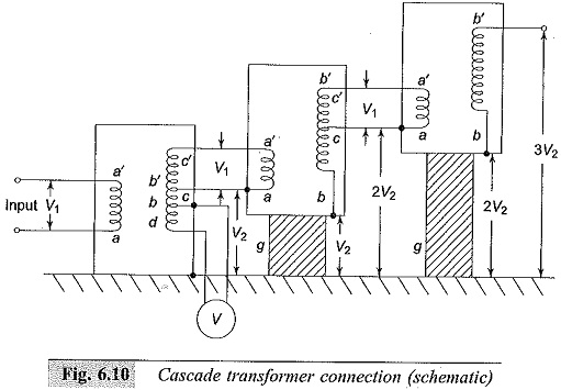 Cascade Transformer Connection