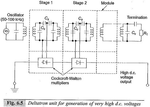 Deltatron Circuit