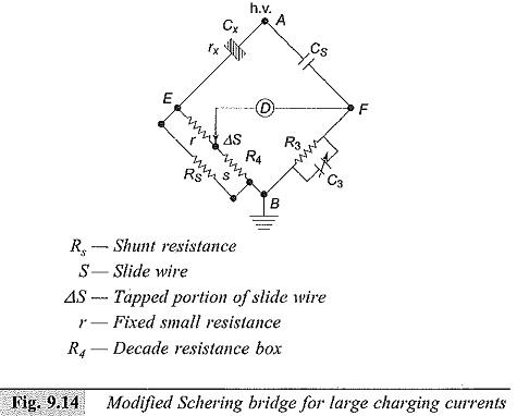 Schering Bridge for High Charging Currents