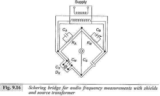 Schering Bridge for Audio Frequency Range