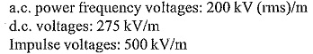 High Voltage Laboratory Rating