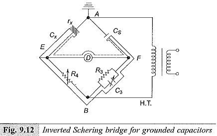 High Voltage Schering Bridge