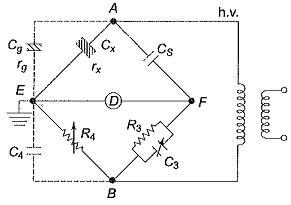 High Voltage Schering Bridge
