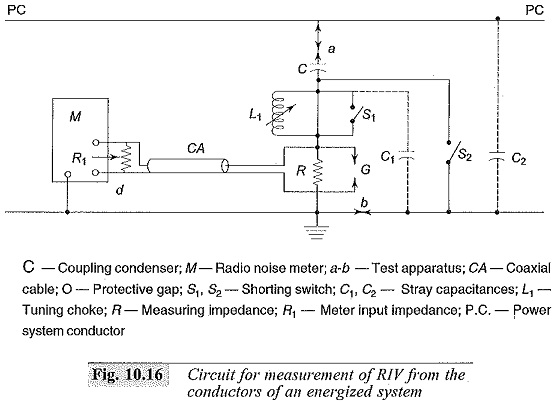 High Voltage Test on Radio