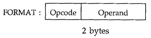 Instruction and Data Format of 8085