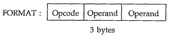 Instruction Format of 8085