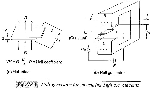 Measurement of High Direct Current