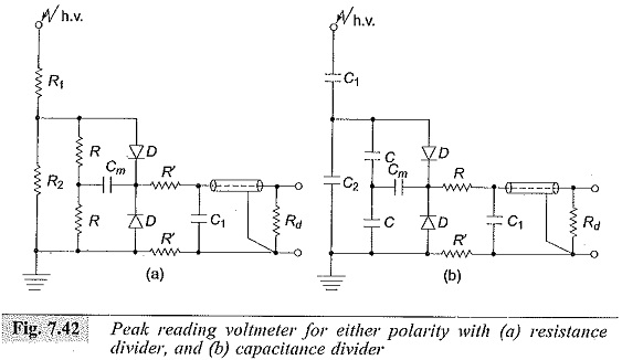 Peak Reading Voltmeter Circuit