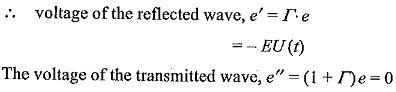 Rectangular Travelling Wave