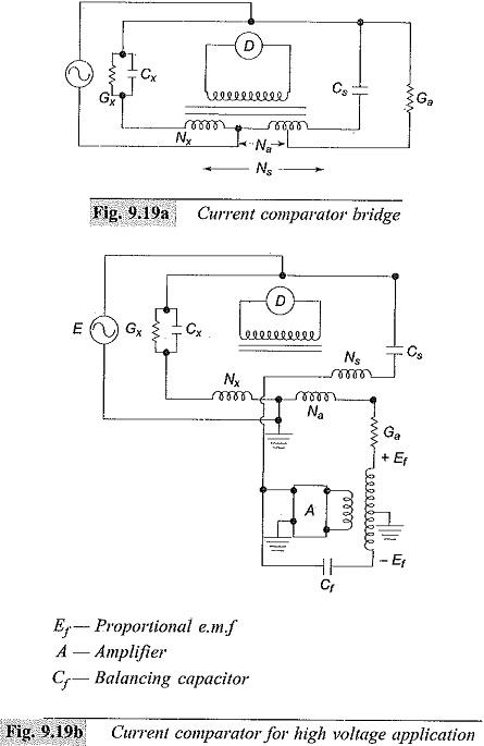 Transformer Ratio Arm Bridges