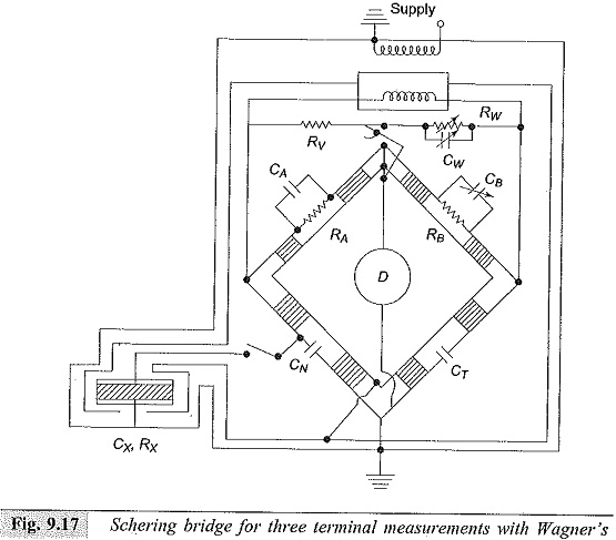 Schering Bridge Theory for Three Terminal Measurement