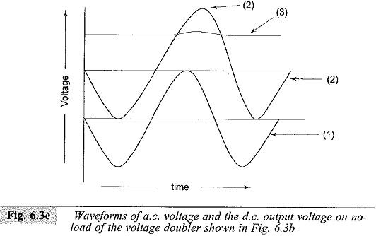 Voltage Doubler Circuits