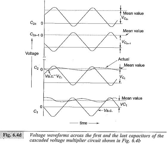 Voltage Multiplier Circuits