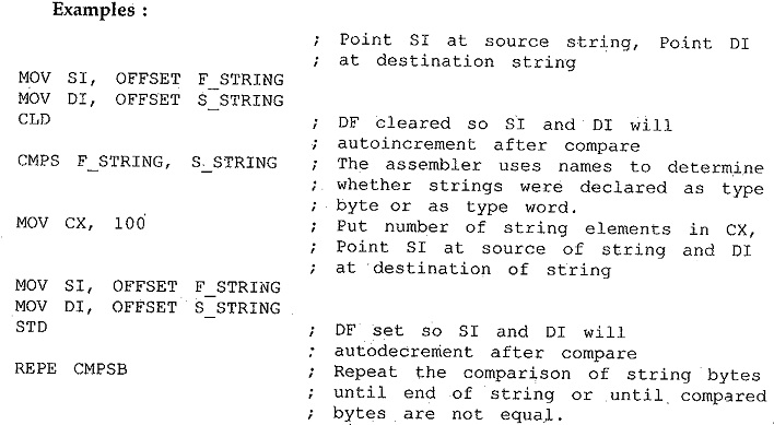 String Instruction in 8086