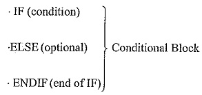 Conditional Statement in Assembly Language Program