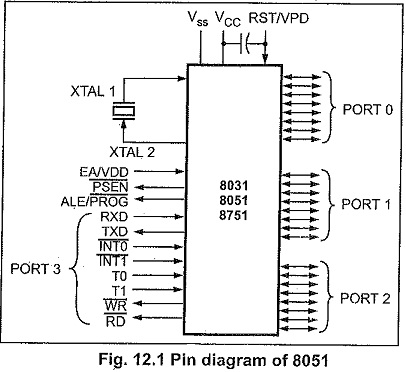 Features of 8051 Microcontroller