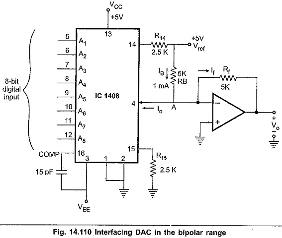 IC 1408 DAC Pin Diagram