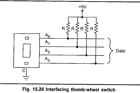 Interfacing Dip Switch