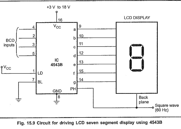 Types of LCD Displays