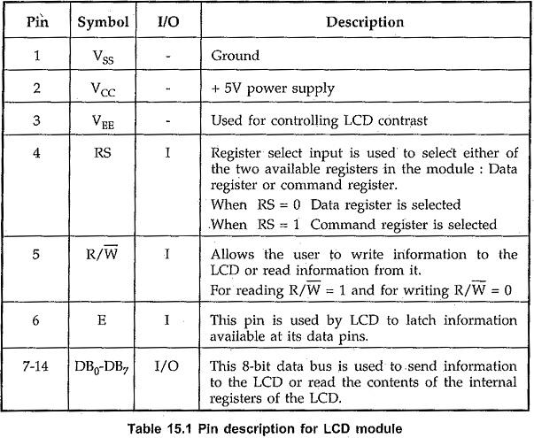 Liquid Crystal Display Types