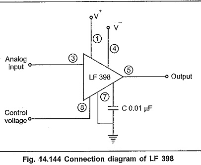 Sample and Hold Circuit using IC IF398