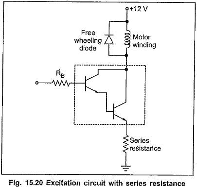 Stepper Motor Interface