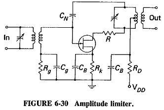 Amplitude Limiter in FM Receiver