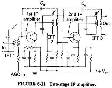 Intermediate Frequency Amplifier