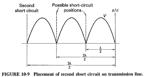 Parallel Plane Waveguide