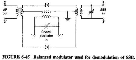 Product Demodulator