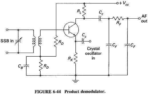 Product Demodulator