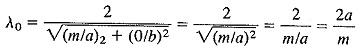 Rectangular Waveguide Derivation