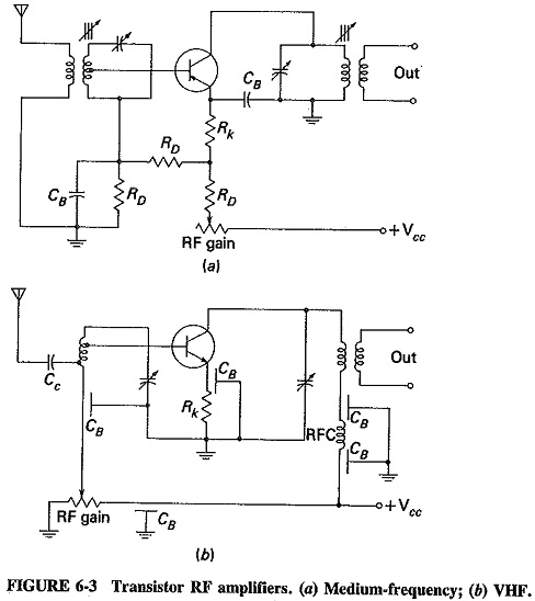 Transistor RF Amplifier Circuit