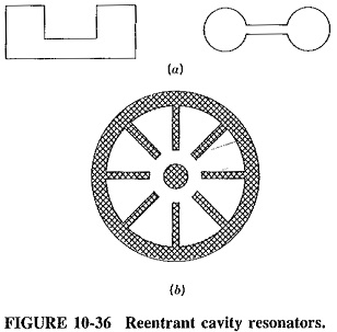 Cavity Resonators