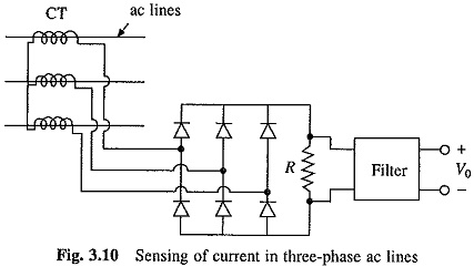 Current Sensing of Electrical Drives