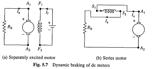 DC Motor Braking Methods