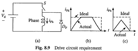 Drive Circuits for Stepper Motor