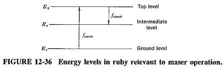 Ruby Maser