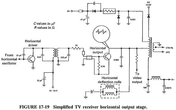 Television Horizontal Deflection Circuit