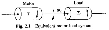 Torque Equation of Motor Load System