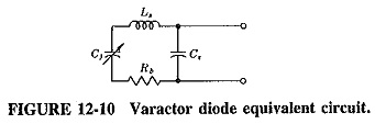 Varactor Diode Operation and Characteristics