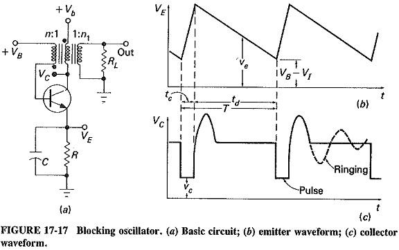 Vertical Deflection Circuit in TV
