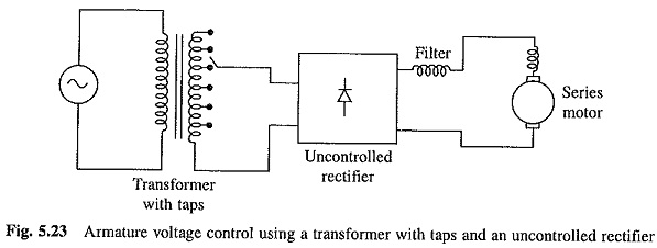 Armature Voltage Control using Transformer