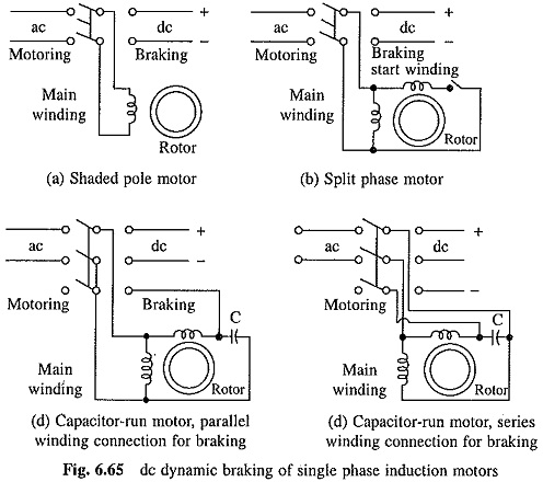 Braking of Single Phase Induction Motor