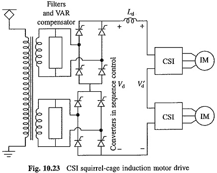 CSI Squirrel Cage Induction Motor Drive