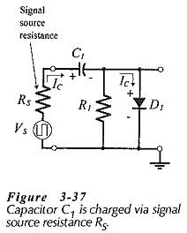 Clamping Circuit
